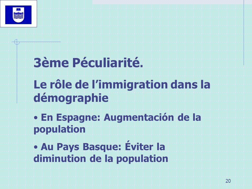 3ème Péculiarité. Le rôle de l'immigration dans la démographie