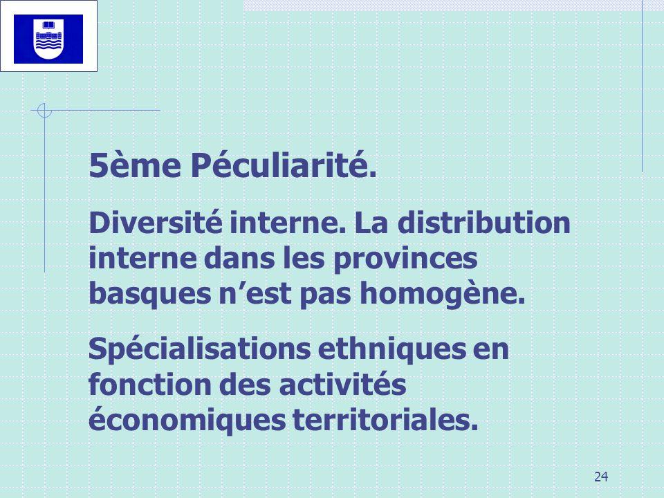 5ème Péculiarité. Diversité interne. La distribution interne dans les provinces basques n'est pas homogène.