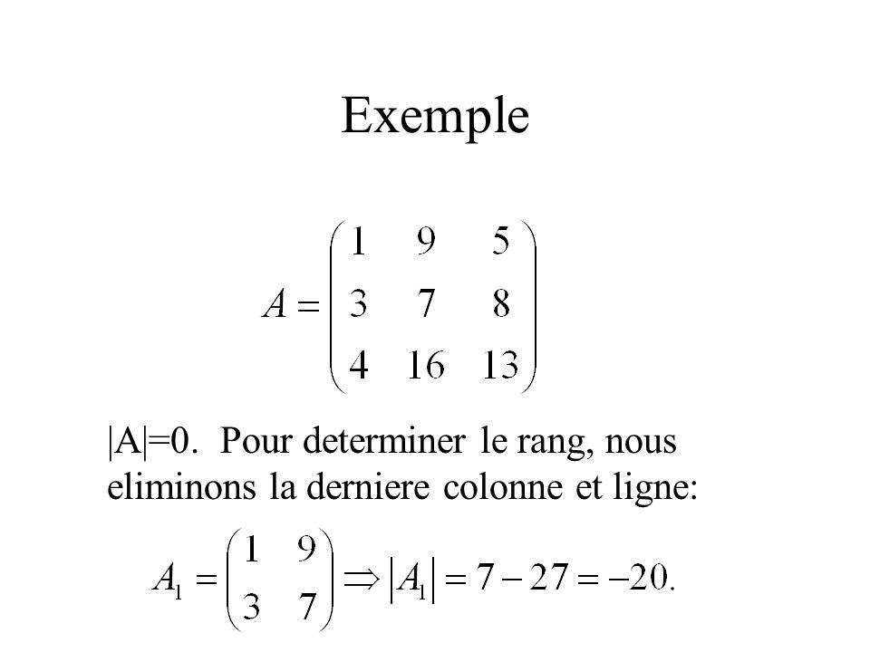 Exemple |A|=0. Pour determiner le rang, nous eliminons la derniere colonne et ligne: