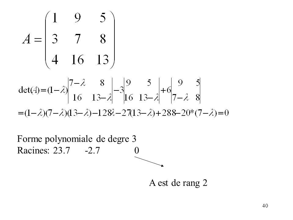 Forme polynomiale de degre 3