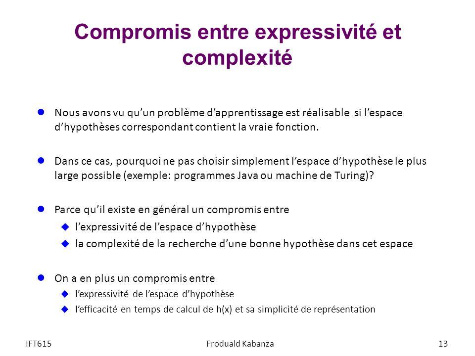 Compromis entre expressivité et complexité