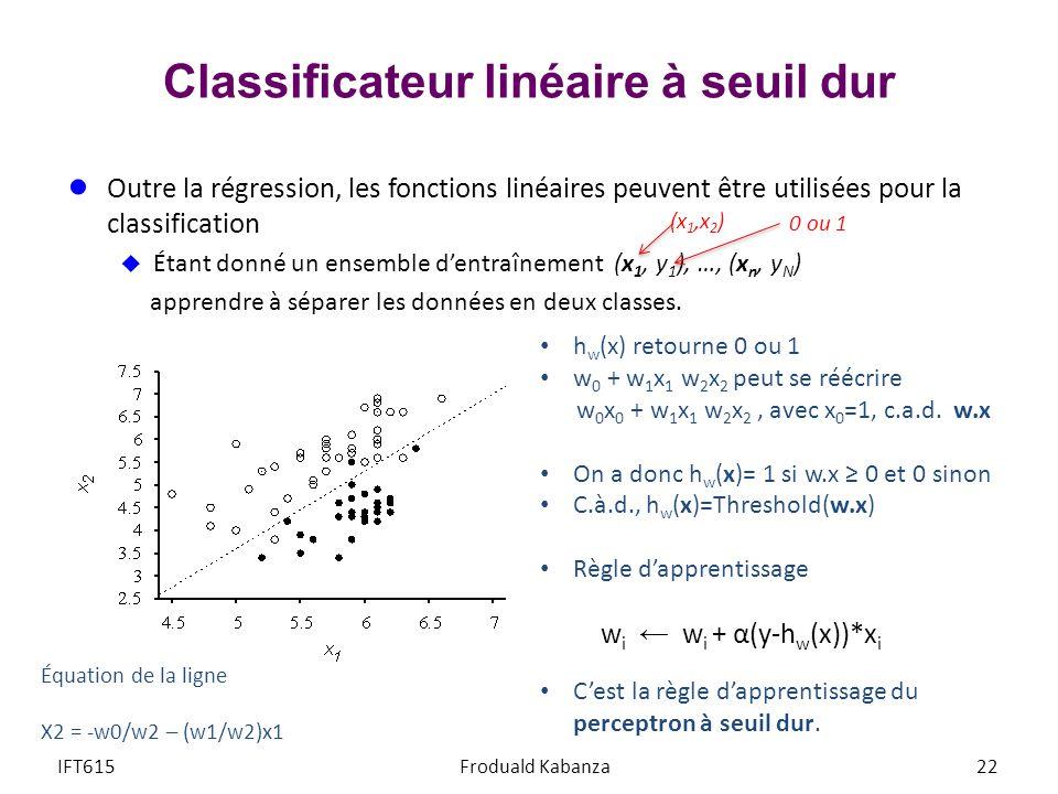 Classificateur linéaire à seuil dur