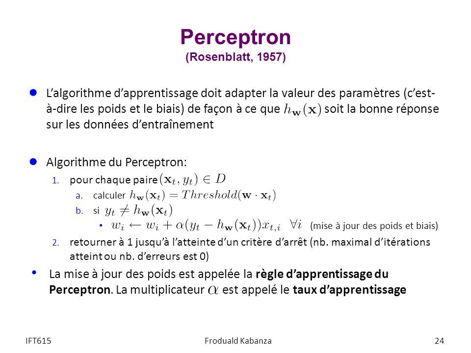 Perceptron (Rosenblatt, 1957)