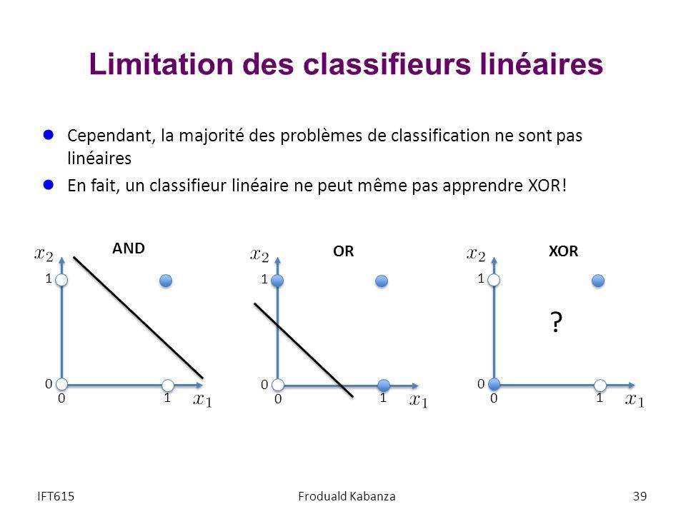Limitation des classifieurs linéaires