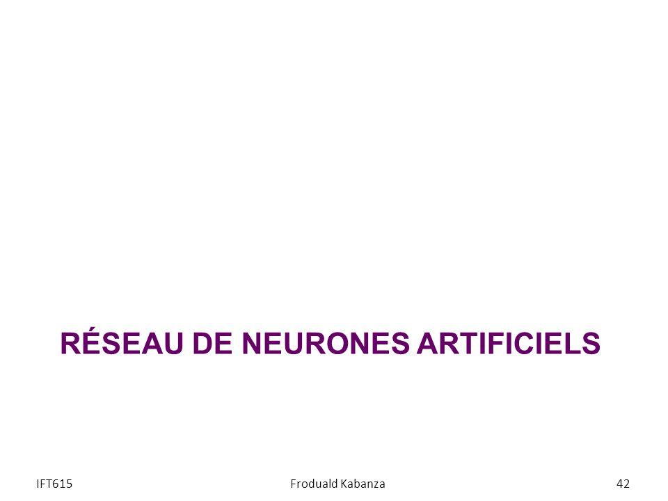 Réseau de neurones artificiels