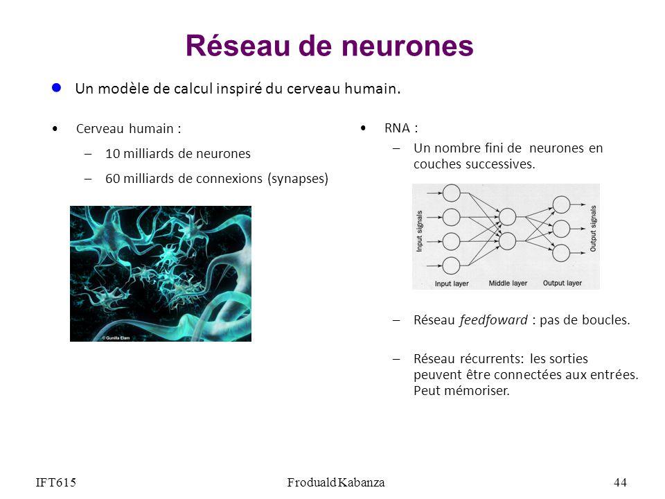 Réseau de neurones Un modèle de calcul inspiré du cerveau humain.