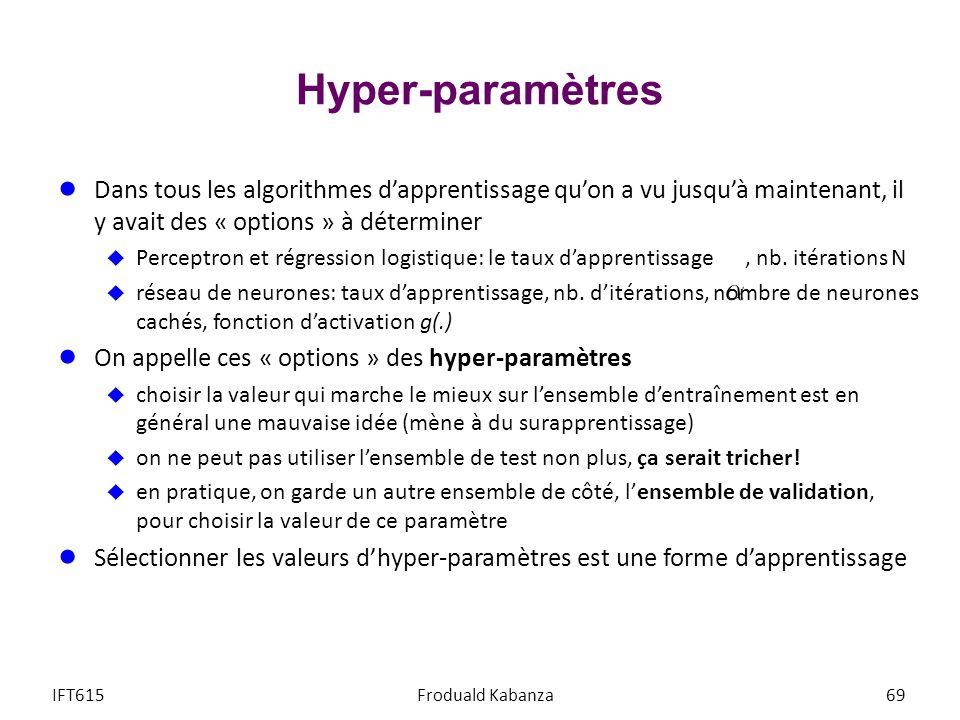 Hyper-paramètres Dans tous les algorithmes d'apprentissage qu'on a vu jusqu'à maintenant, il y avait des « options » à déterminer.