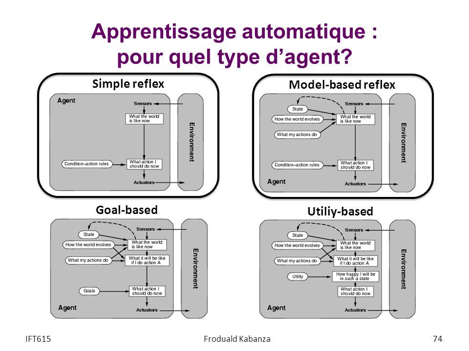 Apprentissage automatique : pour quel type d'agent