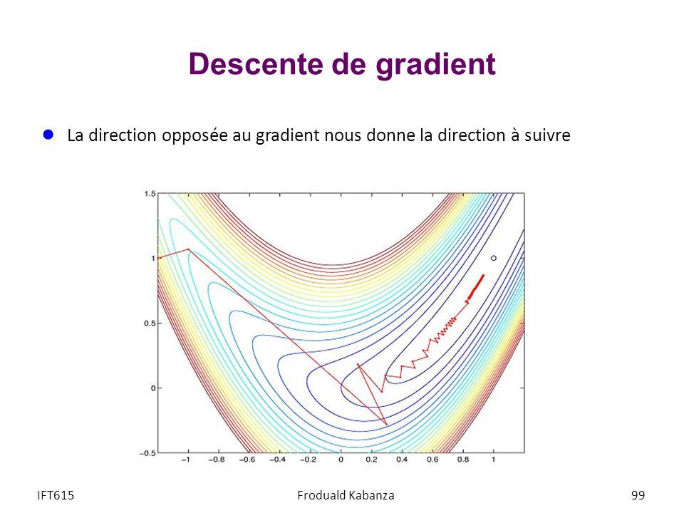 Descente de gradient La direction opposée au gradient nous donne la direction à suivre.