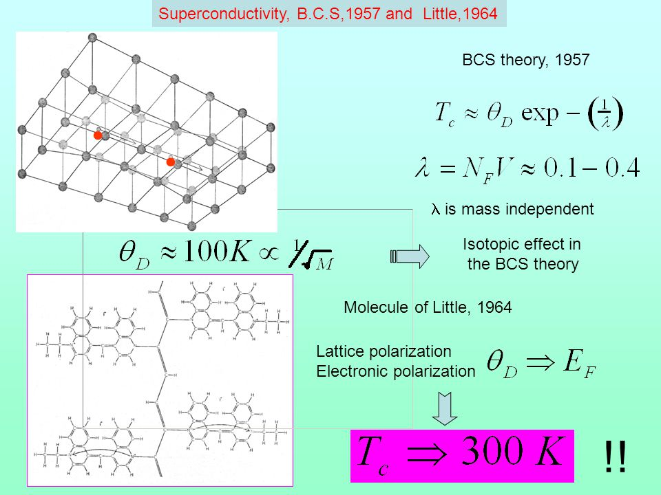 . !! Superconductivity, B.C.S,1957 and Little,1964 BCS theory, 1957