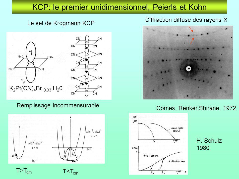 KCP: le premier unidimensionnel, Peierls et Kohn