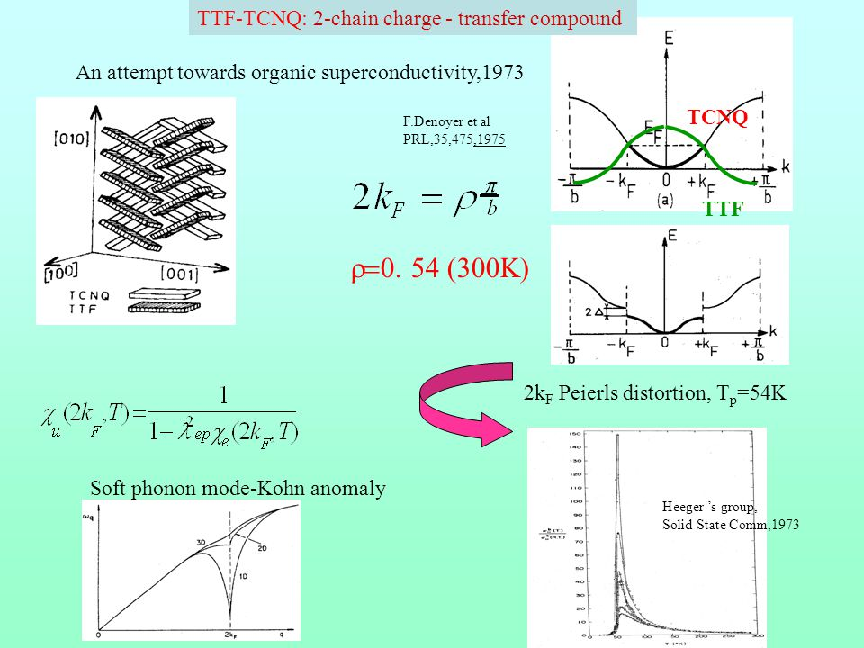 r=0. 54 (300K) TTF-TCNQ: 2-chain charge - transfer compound