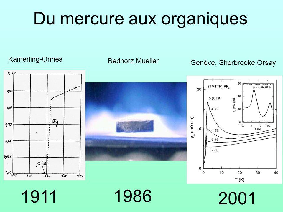 Du mercure aux organiques