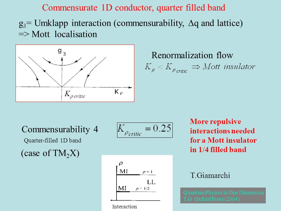 Commensurate 1D conductor, quarter filled band
