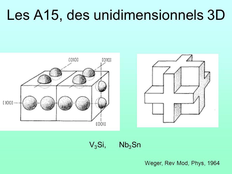 Les A15, des unidimensionnels 3D