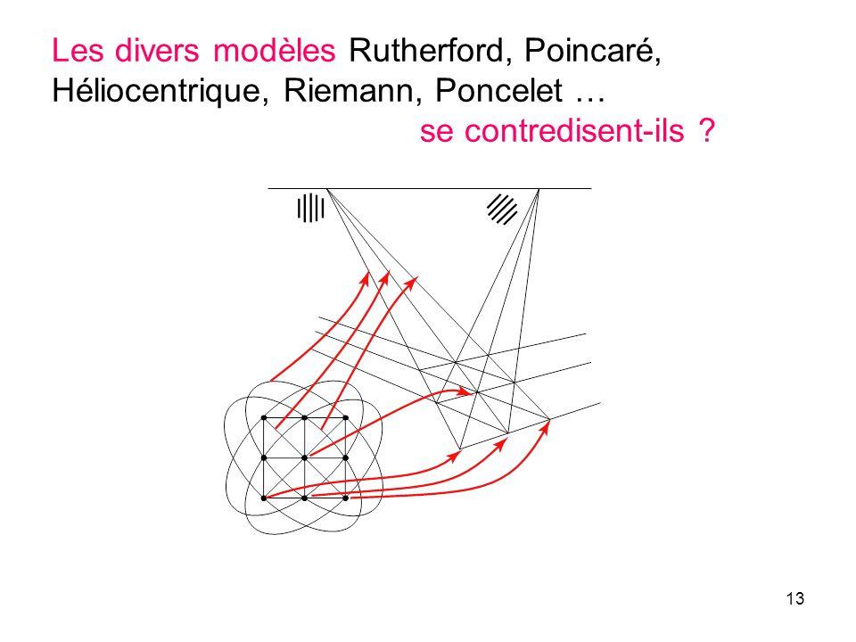 Les divers modèles Rutherford, Poincaré, Héliocentrique, Riemann, Poncelet … se contredisent-ils