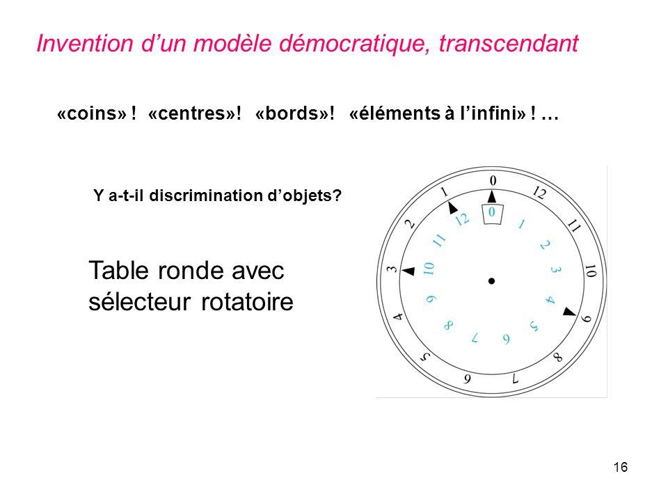 Table ronde avec sélecteur rotatoire