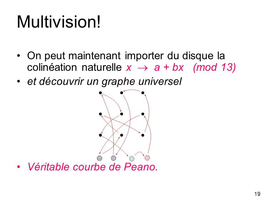 Multivision! On peut maintenant importer du disque la colinéation naturelle x  a + bx (mod 13)