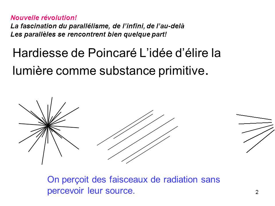 Nouvelle révolution! La fascination du parallélisme, de l'infini, de l'au-delà. Les parallèles se rencontrent bien quelque part!