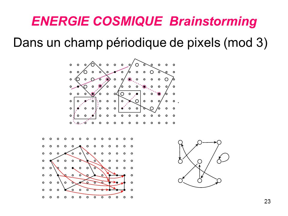 ENERGIE COSMIQUE Brainstorming