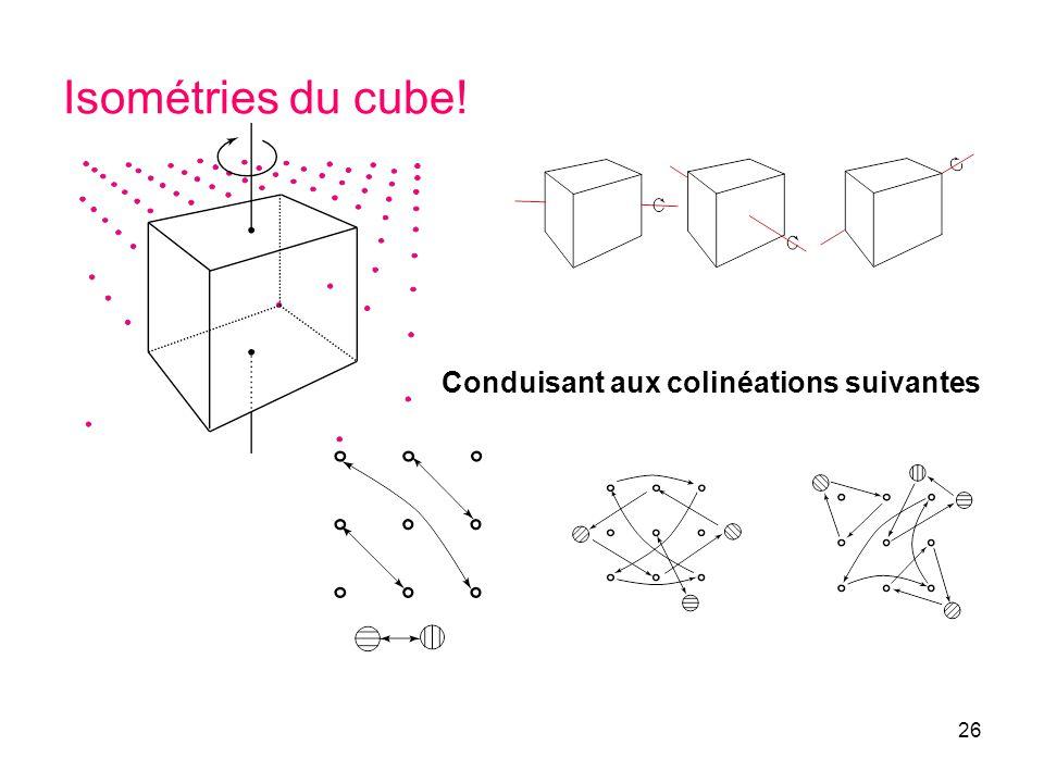 Isométries du cube! Conduisant aux colinéations suivantes