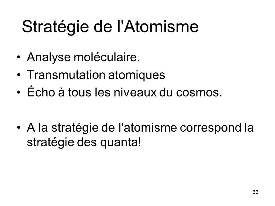 Stratégie de l Atomisme