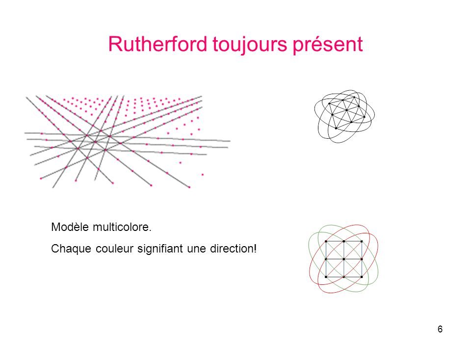 Rutherford toujours présent