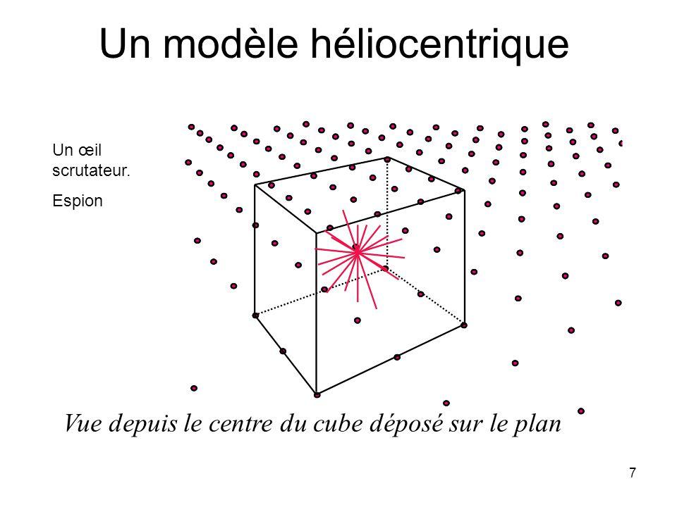 Un modèle héliocentrique