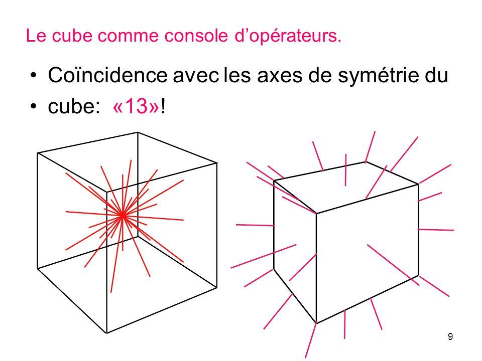 Le cube comme console d'opérateurs.
