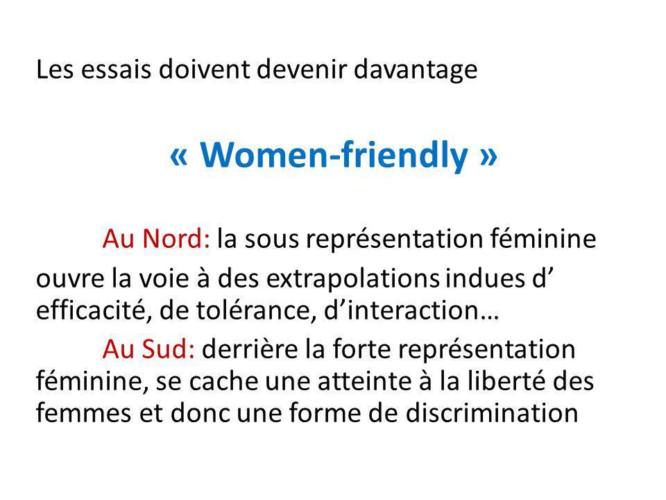 Les essais doivent devenir davantage « Women-friendly » Au Nord: la sous représentation féminine ouvre la voie à des extrapolations indues d' efficacité, de tolérance, d'interaction… Au Sud: derrière la forte représentation féminine, se cache une atteinte à la liberté des femmes et donc une forme de discrimination