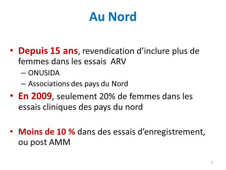 Au Nord Depuis 15 ans, revendication d'inclure plus de femmes dans les essais ARV. ONUSIDA. Associations des pays du Nord.