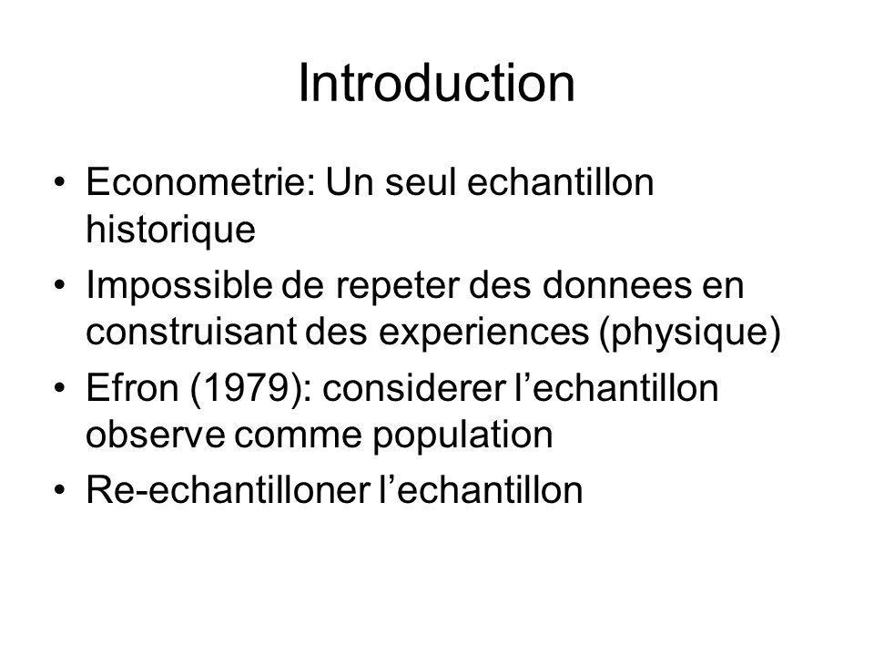 Introduction Econometrie: Un seul echantillon historique