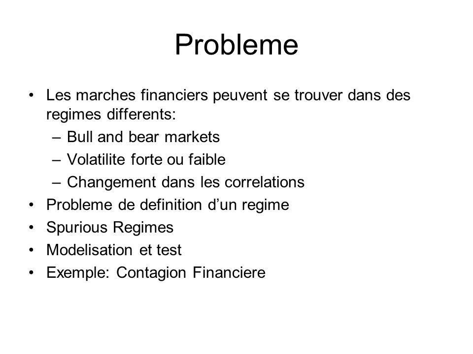 Probleme Les marches financiers peuvent se trouver dans des regimes differents: Bull and bear markets.