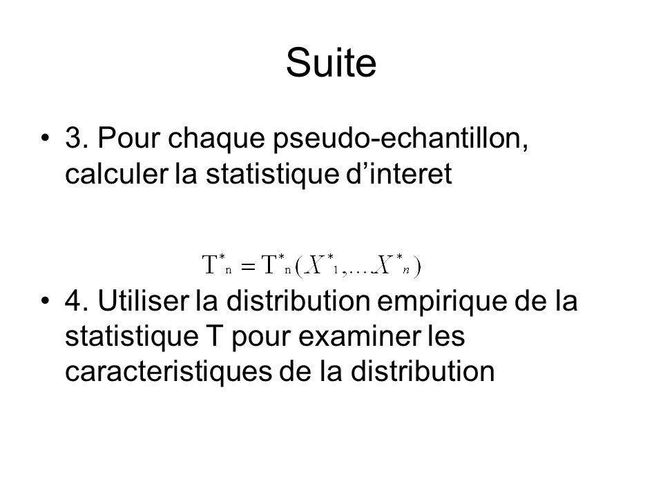Suite 3. Pour chaque pseudo-echantillon, calculer la statistique d'interet.