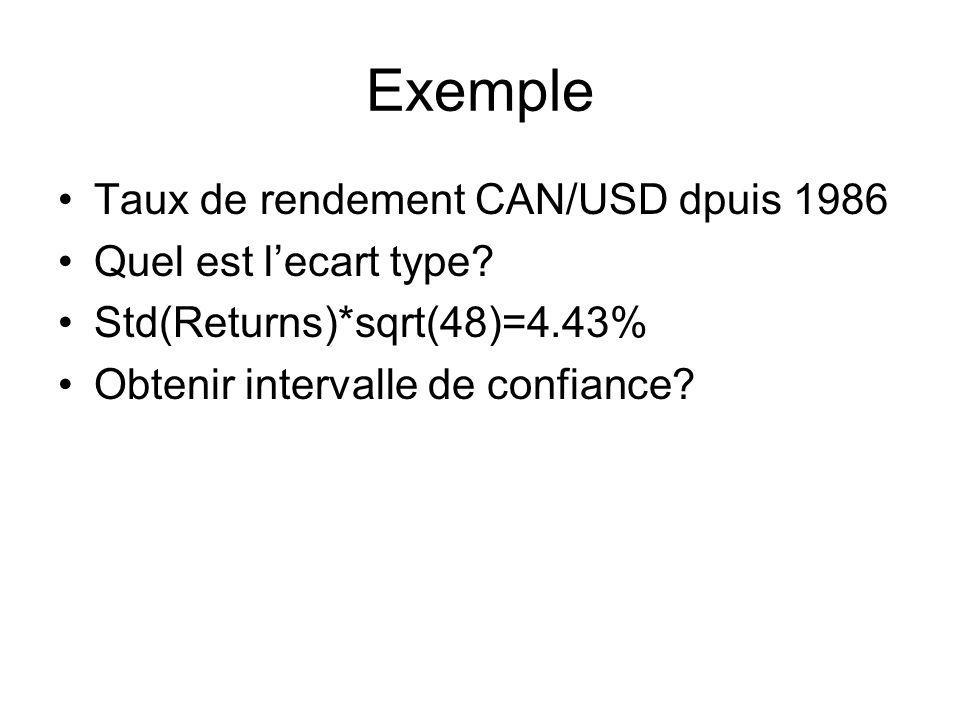 Exemple Taux de rendement CAN/USD dpuis 1986 Quel est l'ecart type