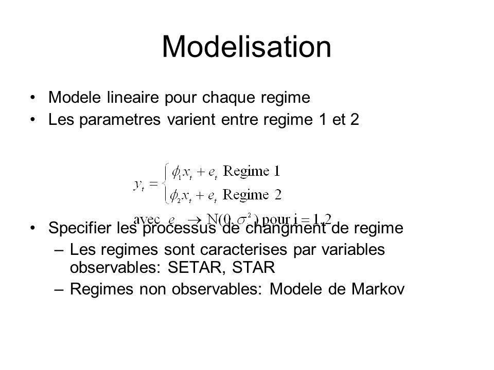 Modelisation Modele lineaire pour chaque regime