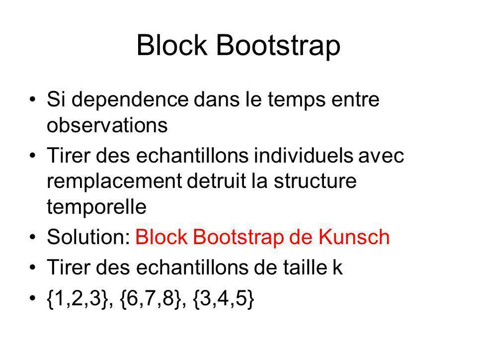 Block Bootstrap Si dependence dans le temps entre observations