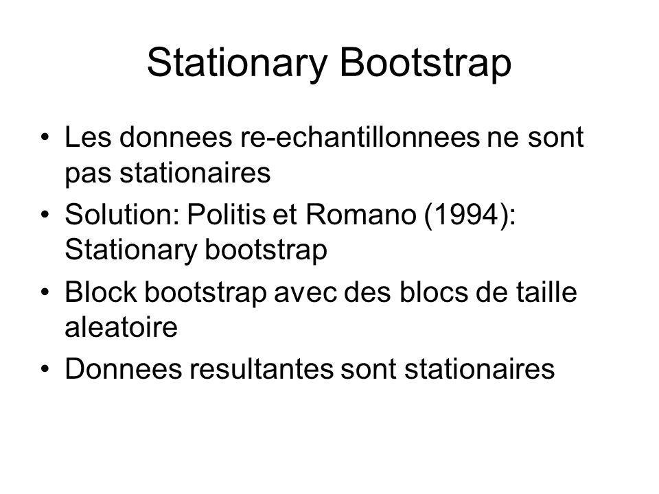 Stationary Bootstrap Les donnees re-echantillonnees ne sont pas stationaires. Solution: Politis et Romano (1994): Stationary bootstrap.