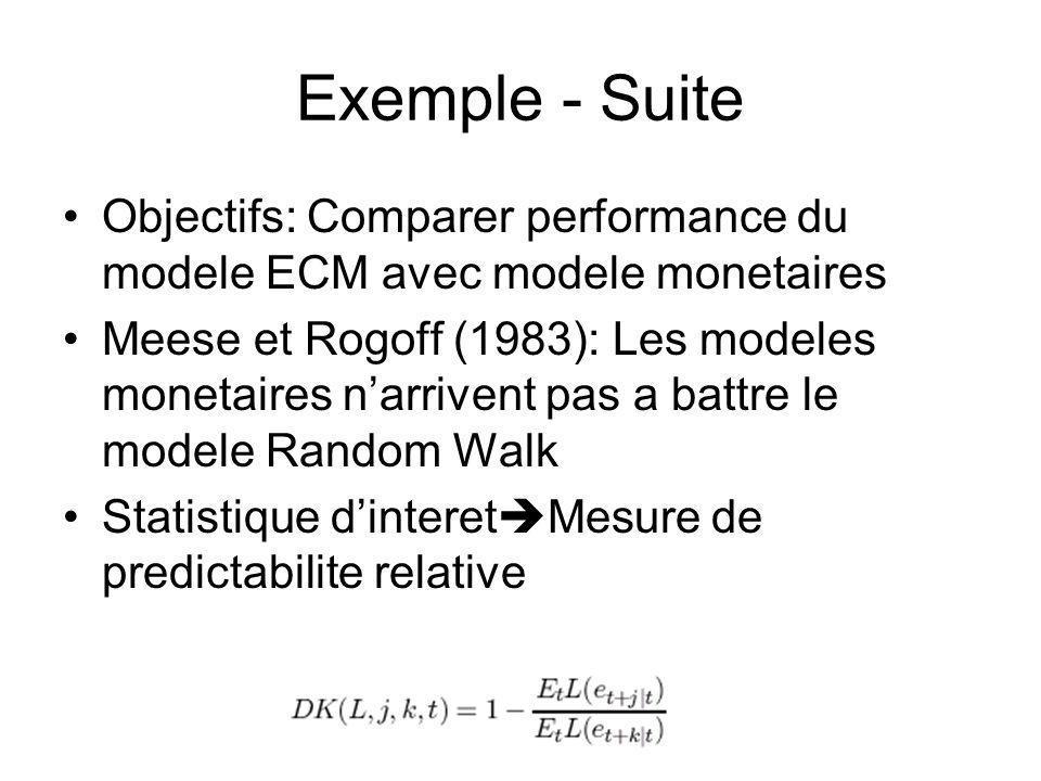 Exemple - Suite Objectifs: Comparer performance du modele ECM avec modele monetaires.