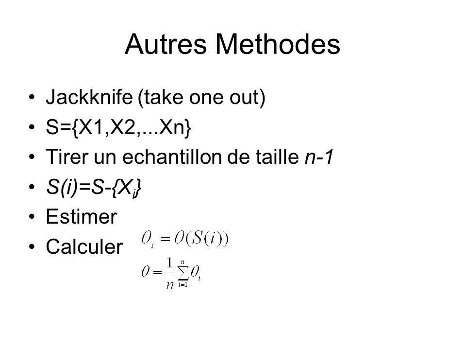 Autres Methodes Jackknife (take one out) S={X1,X2,...Xn}