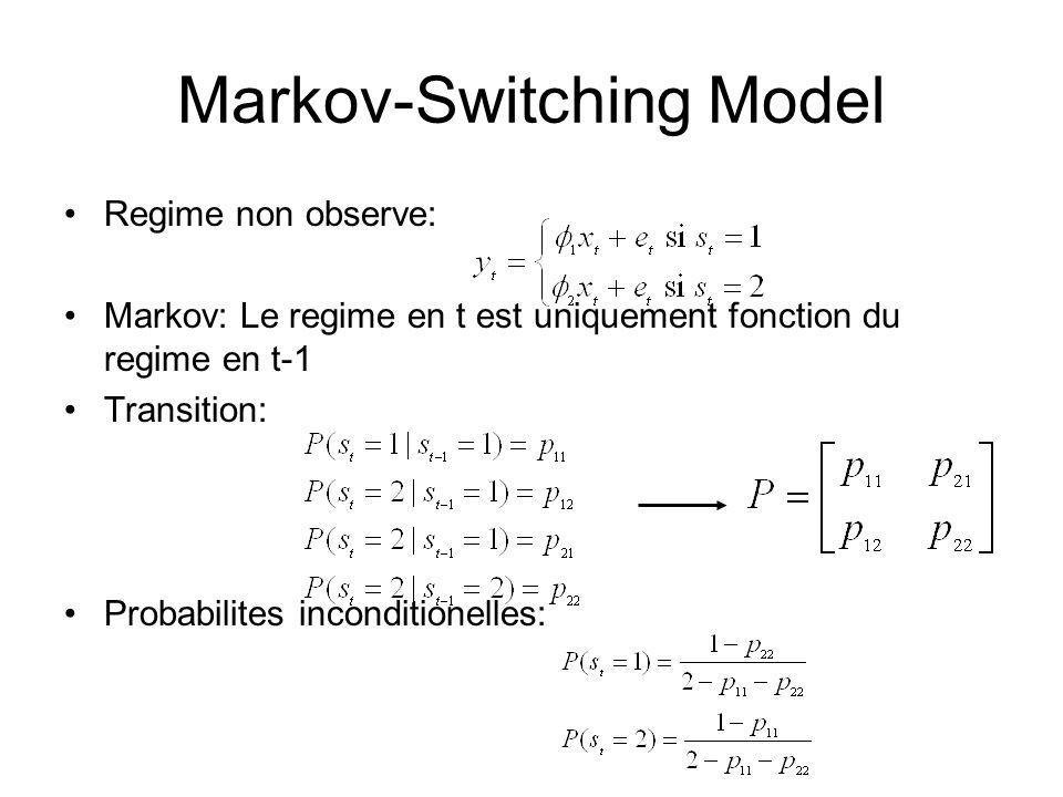 Markov-Switching Model