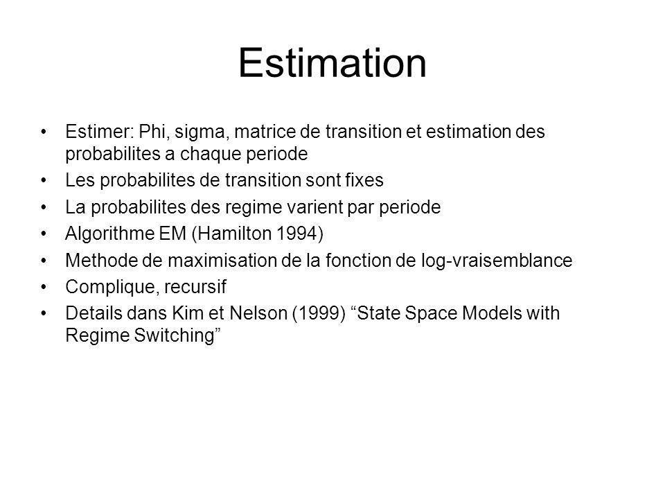Estimation Estimer: Phi, sigma, matrice de transition et estimation des probabilites a chaque periode.