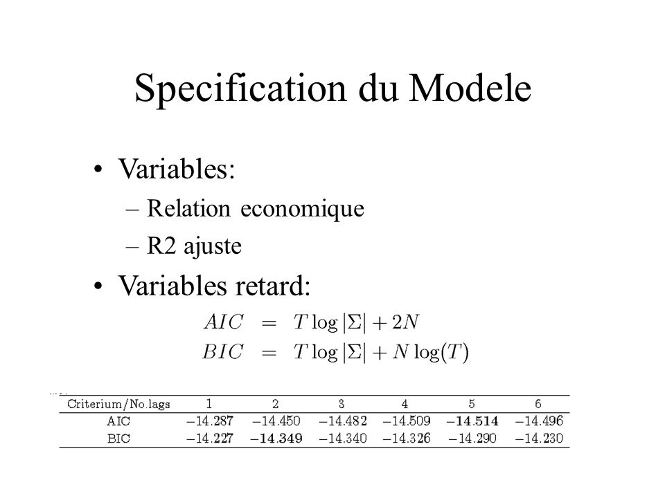 Specification du Modele
