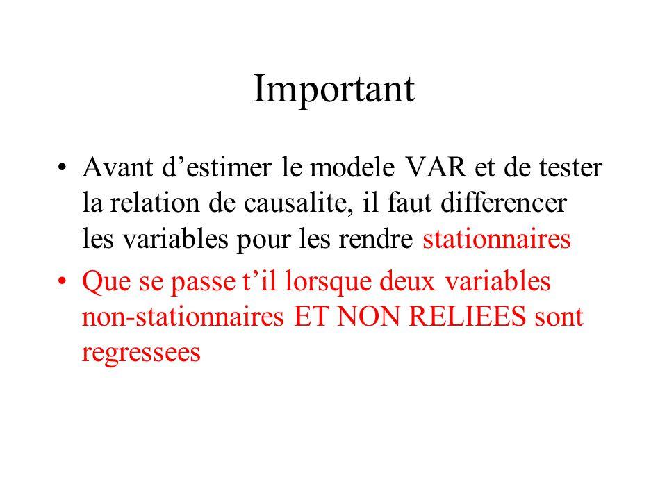 Important Avant d'estimer le modele VAR et de tester la relation de causalite, il faut differencer les variables pour les rendre stationnaires.