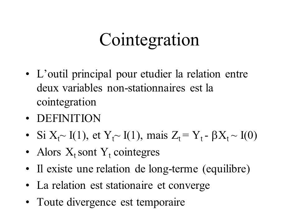 Cointegration L'outil principal pour etudier la relation entre deux variables non-stationnaires est la cointegration.