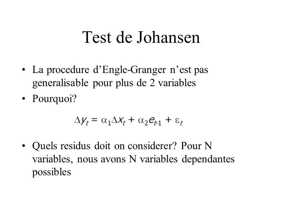 Test de Johansen La procedure d'Engle-Granger n'est pas generalisable pour plus de 2 variables. Pourquoi
