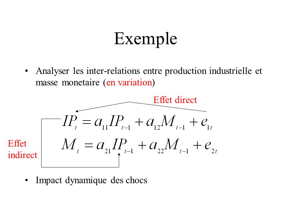 Exemple Analyser les inter-relations entre production industrielle et masse monetaire (en variation)
