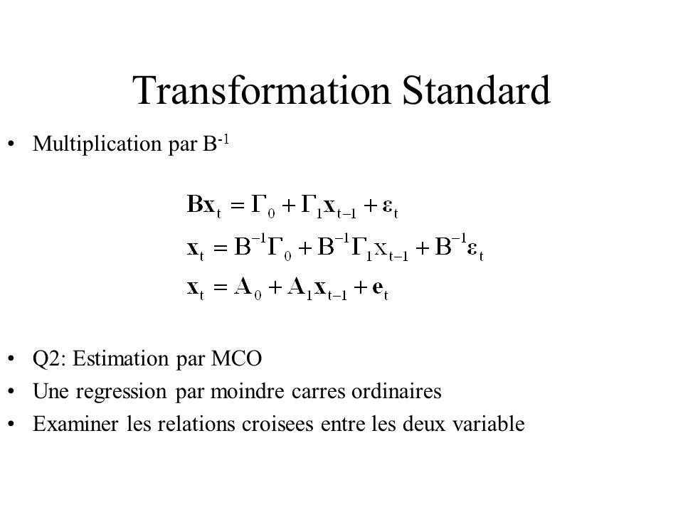 Transformation Standard