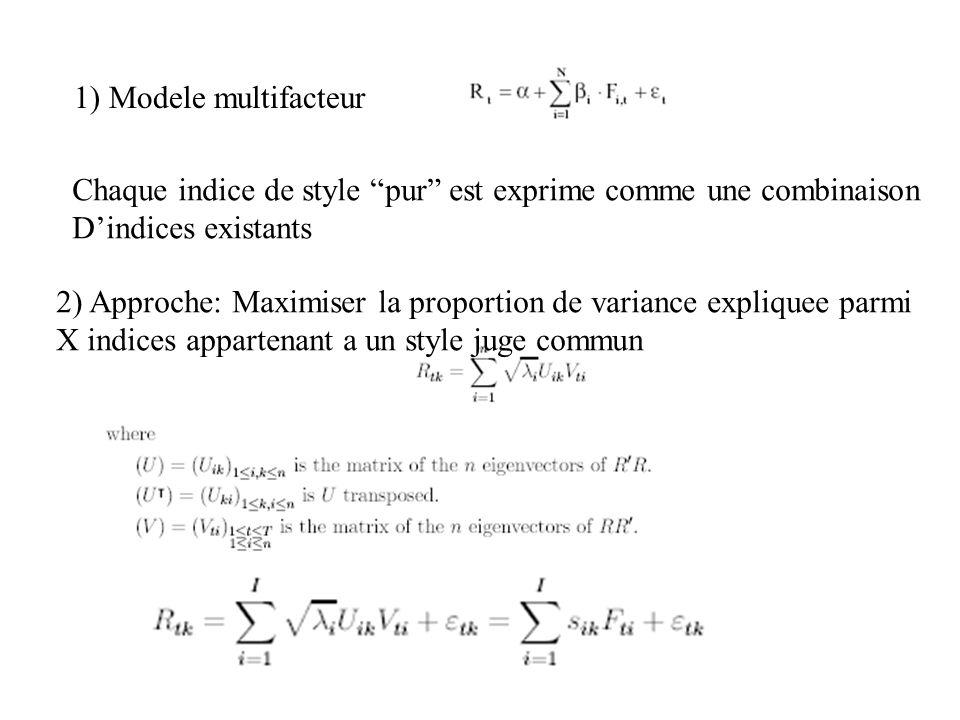 1) Modele multifacteur Chaque indice de style pur est exprime comme une combinaison. D'indices existants.