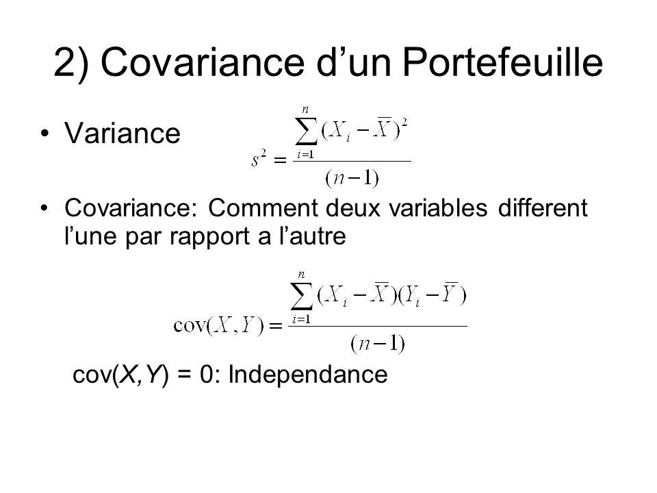 2) Covariance d'un Portefeuille